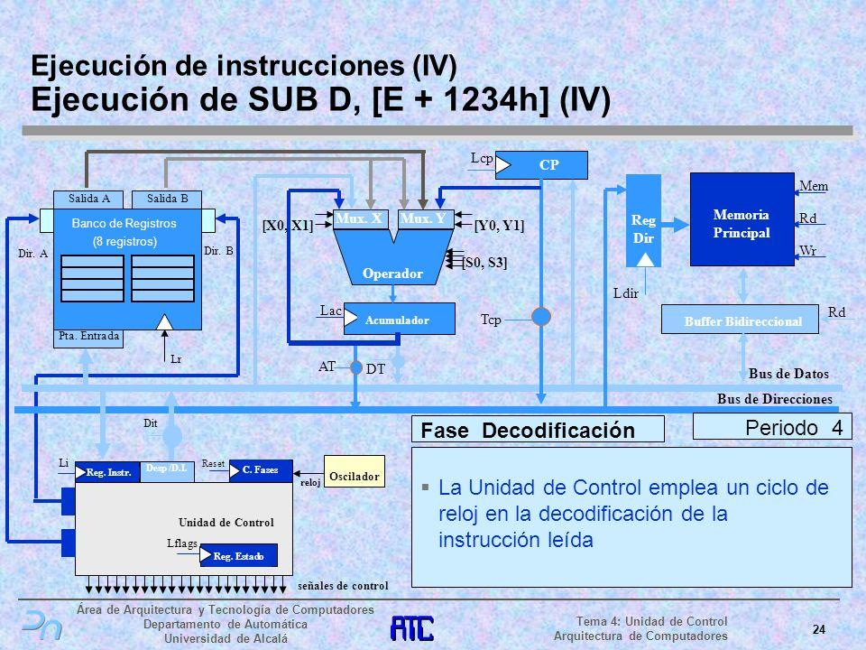 Ejecución de instrucciones (IV) Ejecución de SUB D, [E + 1234h] (IV)